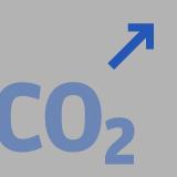 CO2-Abscheidung